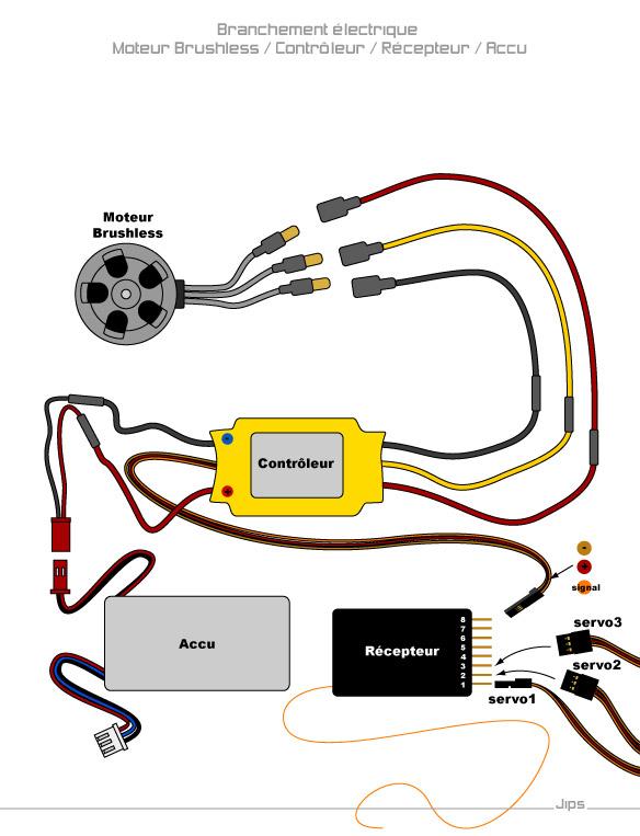 Les différents tests du Gyro-Servo GS-1 JipsBranchElec001